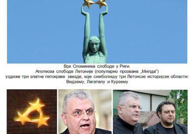 Војвођански клуб – ДУШАН КОВАЧЕВ